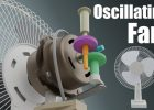 How does an Oscillating Fan work?
